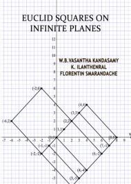 Euclid Squares on Infinite Planes
